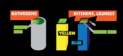 comprehensive waste guide sustainability carleton college. Black Bedroom Furniture Sets. Home Design Ideas