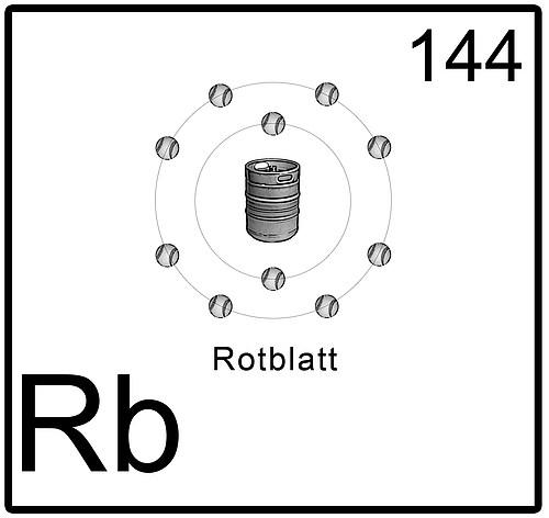 Roblatt Element
