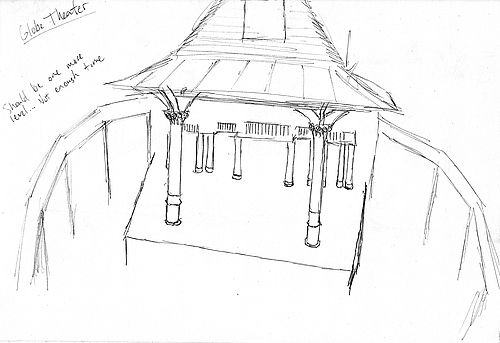 Trent Did A Sketch Of The Globe Theatre English Theater And