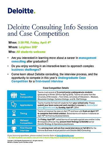 deloitte india interview case study To use our embedded media player, please install the latest version of adobe flash player.