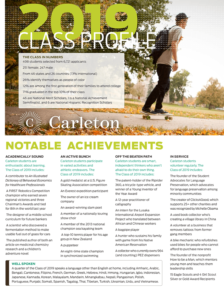 Profiles of the Carleton College Class of 2019