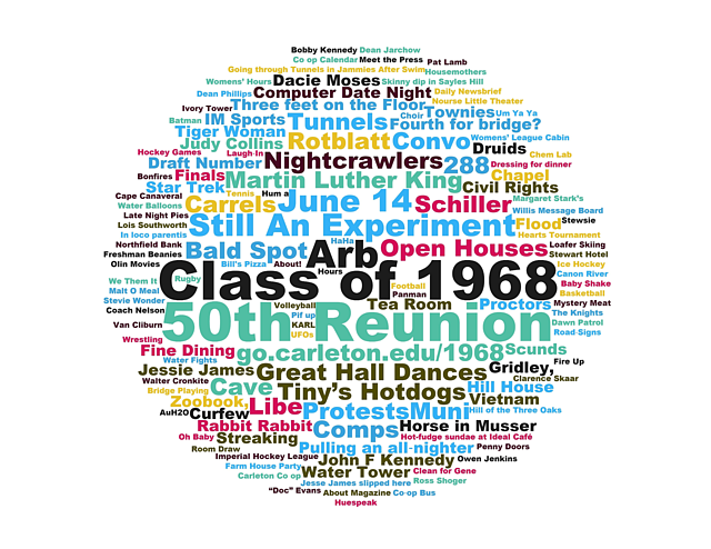 Class of '68 WORD CLOUD