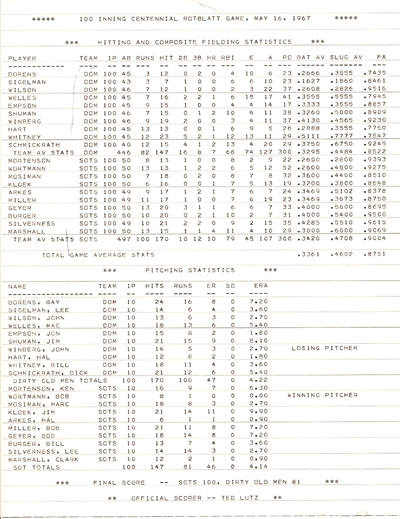 100-Inning Game Stats