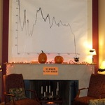 Halloween Decorating Contest Winners