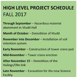 Click to see the fall 2017 project schedule